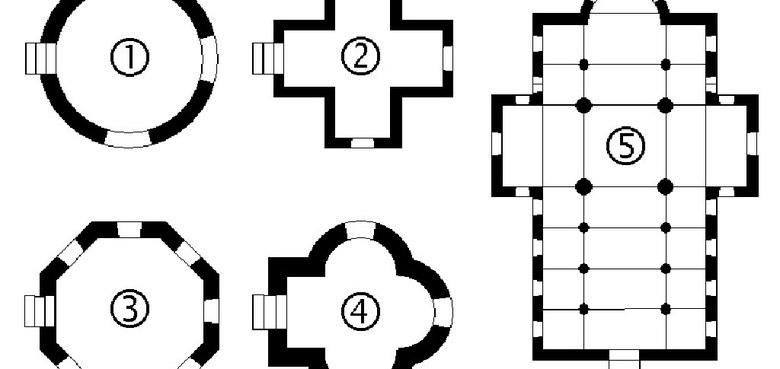 Zentralbau und Langbau